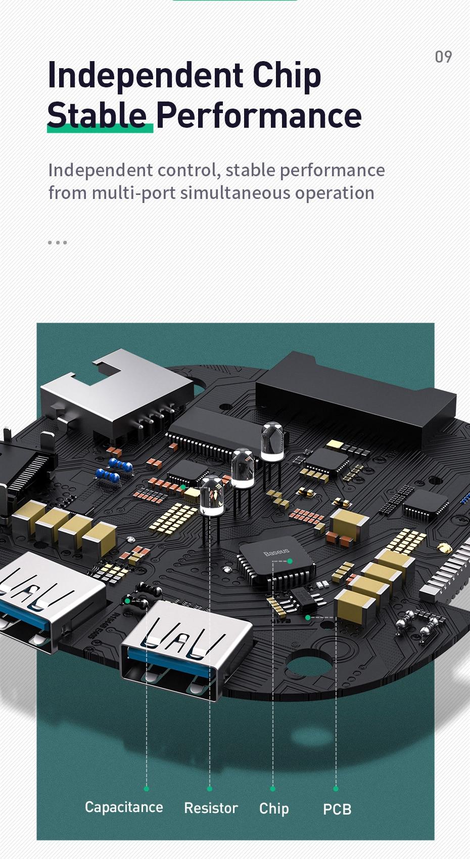 Baseus USB C HUB Type C to USB 3.0 RJ45 USB HUB HDMI Adapter Dock for MacBook Pro SD Card Reader Fabric 7 Ports Type C Splitter
